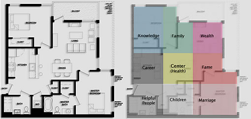 Feng shui house plans memes - Feng shui apartment layout ...