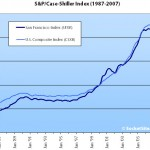 June S&P/Case-Shiller Index: San Francisco MSA Mimics U.S. Decline