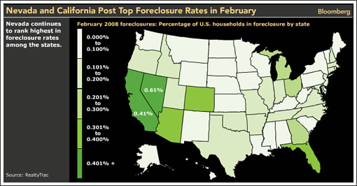 U.S. Foreclosure Rates: February 2008 (Image Source: Bloomberg)