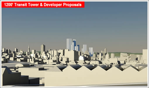 View from Alamo Square: 1200' Transit Tower plus neighboring proposals