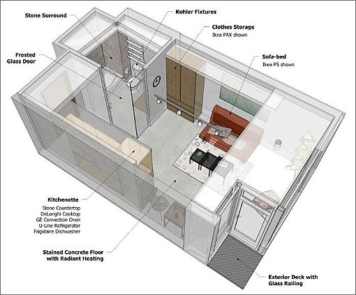 8f75be47b4c86254c54a0d760a3a06c2 furthermore 3d Dental Office Floor Plans moreover Pavilion House Plans Designs in addition Be9492c064a4ca46 Heart Failure Nursing Care Plan likewise Mayo Clinic Outpatient Floor Plan. on small clinic floor plans