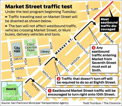 Chronicle Graphic: Market Street Closure Map