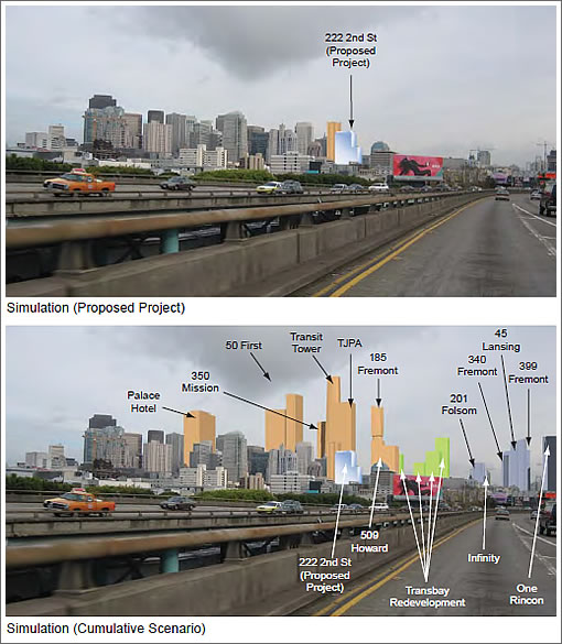 A Few Perspectives On San Francisco's (Potential) Future Skyline