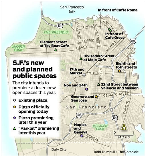 San Francisco's New Plazas and Parklets (Image Source: SFGate.com)