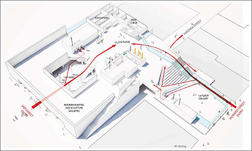 Socketsite Sfmoma Expansion Context And 935 Folsom