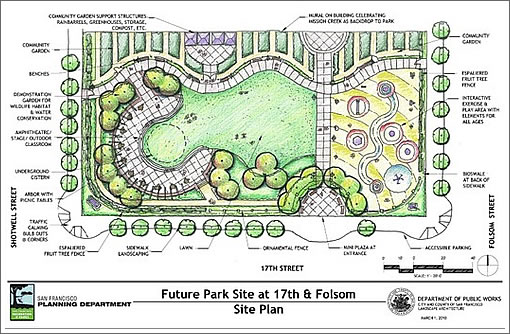 17th and Folsom Park Plan
