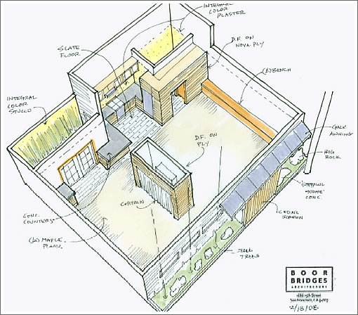 Miraculous Socketsite Inside 840 Square Feet Of Modern Mission Living At Largest Home Design Picture Inspirations Pitcheantrous