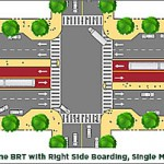 The Design And Details For Rapid Transit (BRT) Down Van Ness Avenue