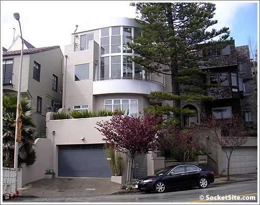 "Actual Versus ""The Index"" For A Contemporary Corona Heights Home"