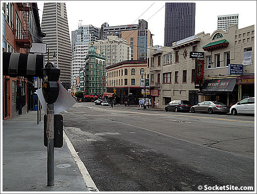 San Francisco Parking Meter