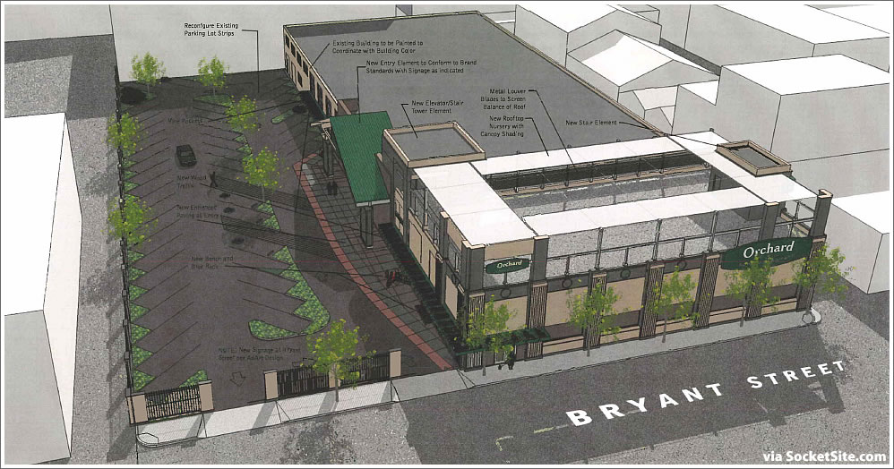 ... Orchard Supply Hardware Is Hoping To Get A Quick Approval To Convert  The Pacific Sales Building At 975 Bryant Into A 33,000 Square Foot OSH With  A Plant ...