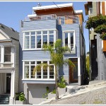 A Contemporary Potrero Hill And Mortgage Comparison: 2007 To Today