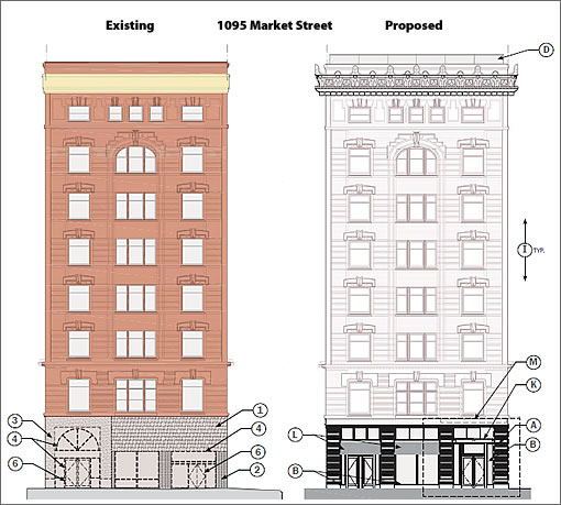 1095 Market as Proposed