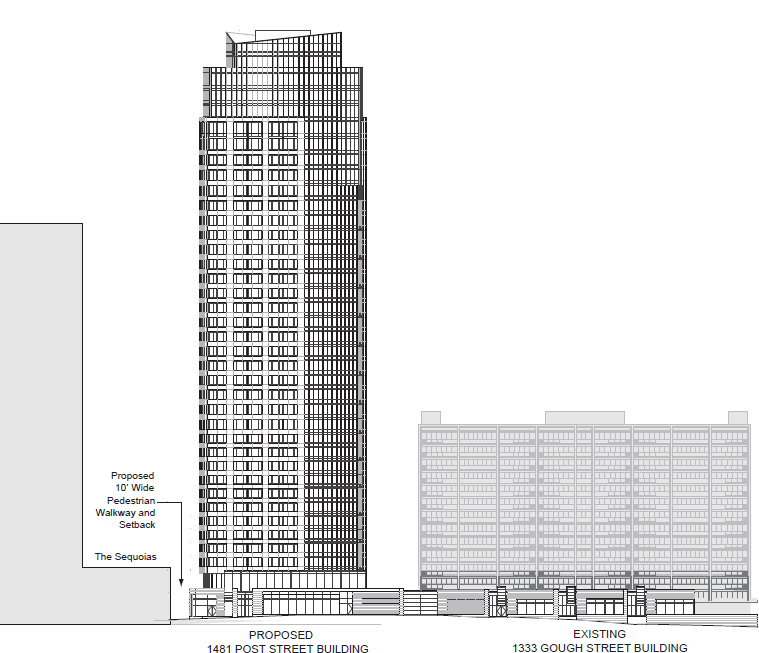 Proposed Cathedral Hill Tower Redesigned, Planning Powering Up