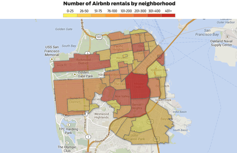 Number of Airbnb Listings by Neighborhood in San Francisco
