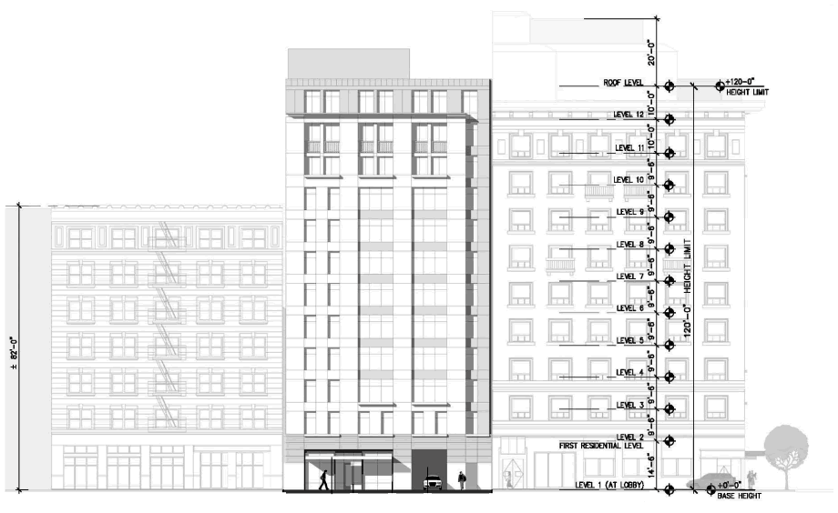 Plans For Twelve-Story Tenderloin Development Move Ahead