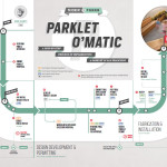 San Francisco's 'Parklet O' Matic' And Open Call For Proposals