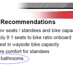 Caltrain's Recommendations Sure To Piss Some Riders Off