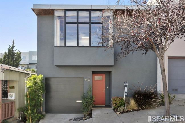 4142 Folsom: Throwback Design, Forward-Looking Price