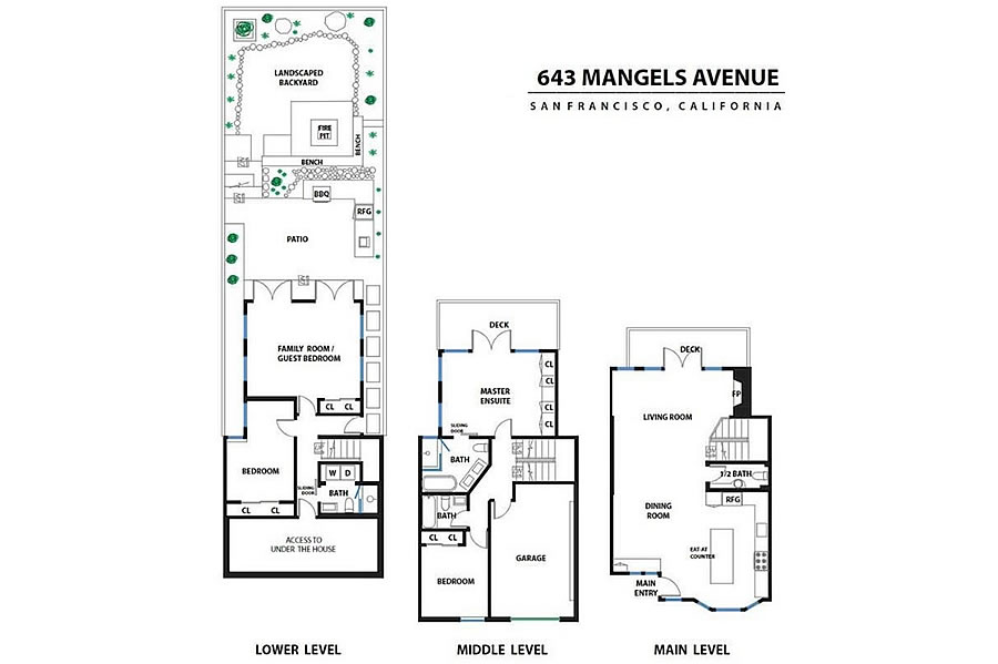 643 Mangels Avenue Floor Plan