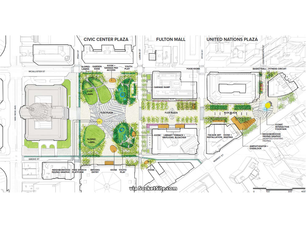 Civic Center Public Realm Plan Framework - Public
